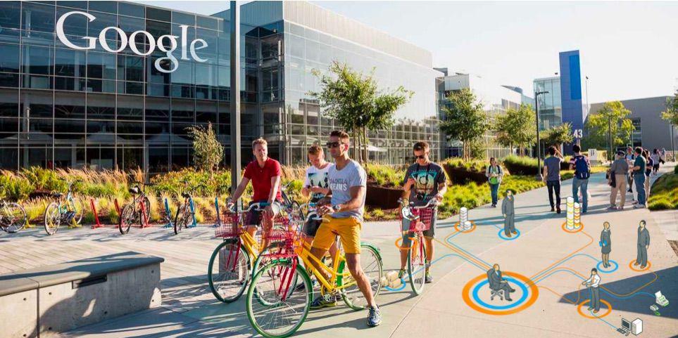 Silicon valley innovation and organizational change eseune - Oficina del consumidor bilbao ...